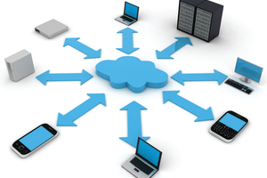 Cloud Accounting Benefits for SMBs