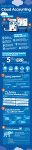 INFOGRAPHIC cloud-accounting-software