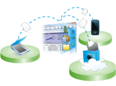 intuit smartvault integration will accommodate any device anytime anywhere