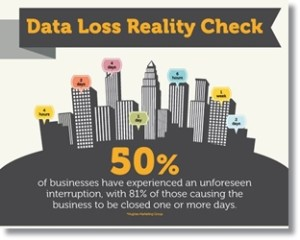 a small business data loss reality check is in store