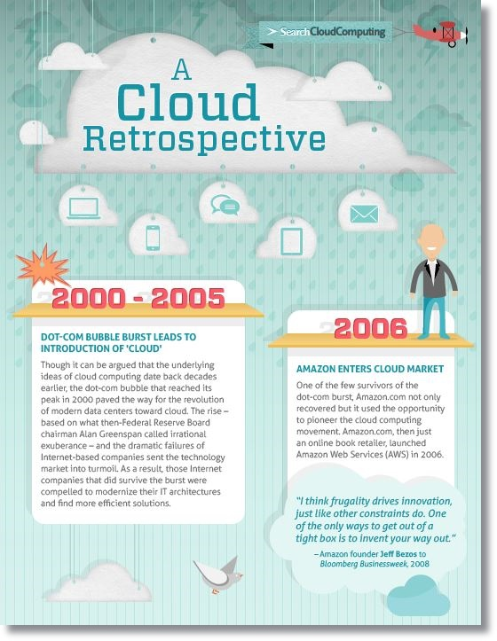 cloud computing efficiency is what cloud9 real time does.